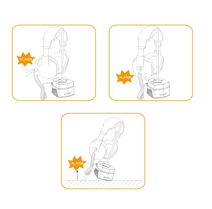 Автономный пьедестал Inshow A605 для наушников